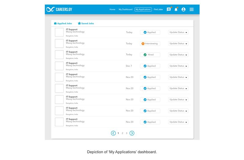 """Depiction of """"My Application"""" dashboard for applicants"""